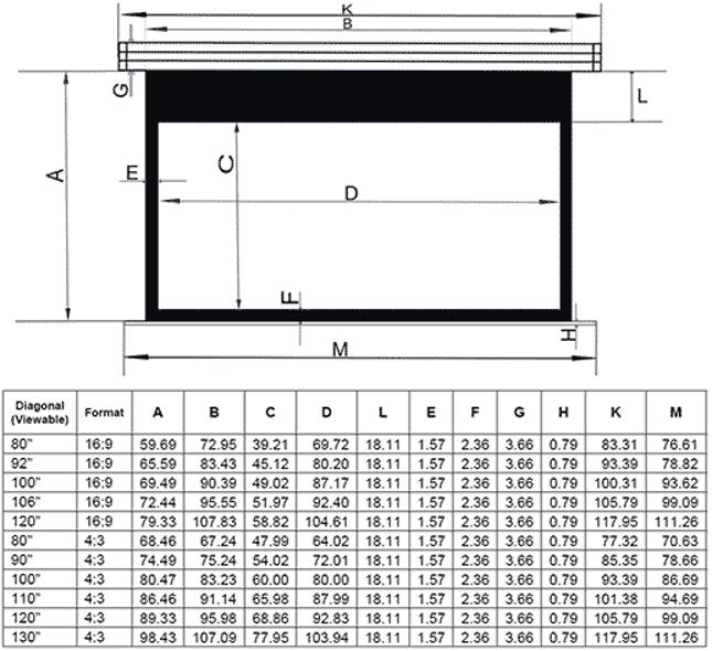 לוח מדדים